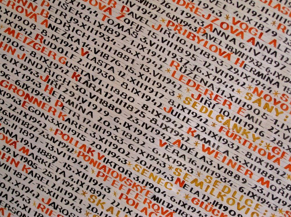 Имена жертв Холокоста