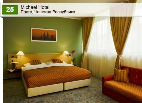 Michael Hotel