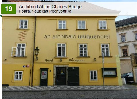 Archibald At the Charles Bridge