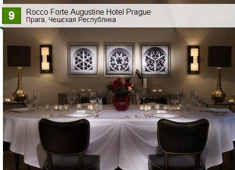 Rocco Forte Augustine Hotel Prague