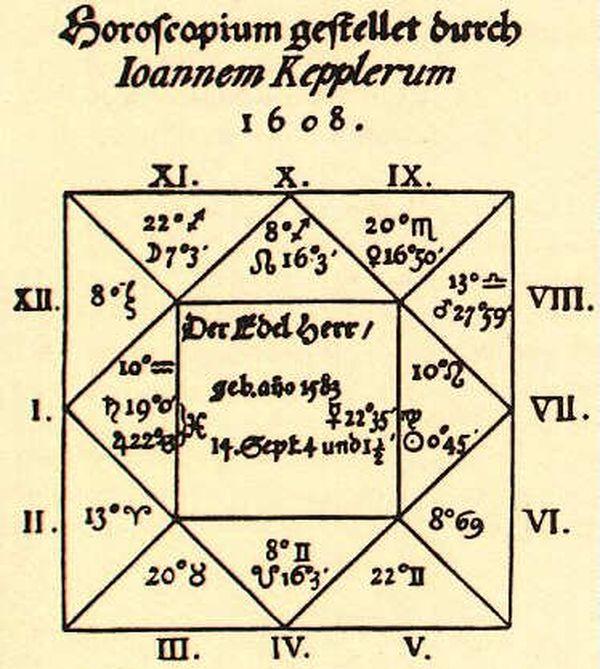 Гороскоп Валленштейна, составленный Кеплером