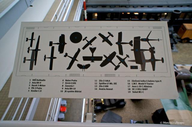 Карта всех самолетов в музее